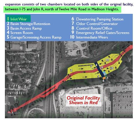 Kuhn Retention Detailed Red Run Map