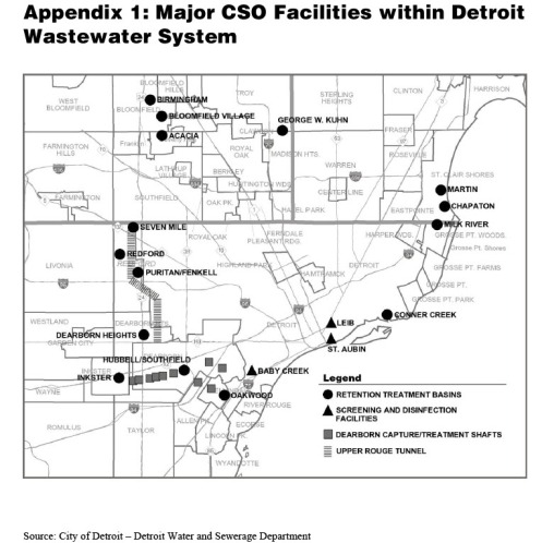 Retention Basin Facilities in Metro Detroit