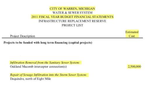 2011 Infiltration Budget