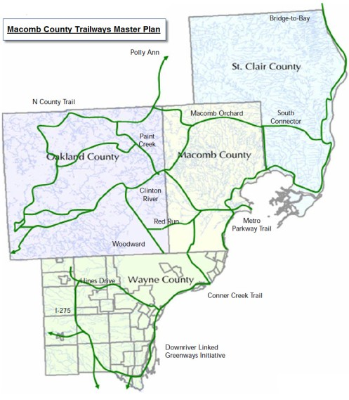 Macomb County Trailways Master Plan
