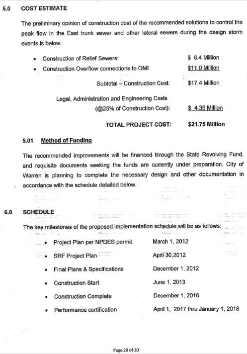 Cost Funding Schedule