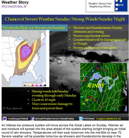 Sunday severe weather