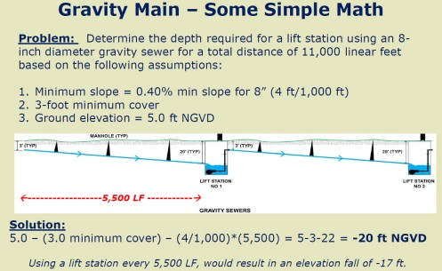 Gravity sewer math