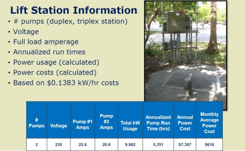 Lift station power cost info