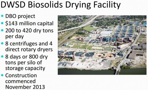 DWSD Biosolids Drying