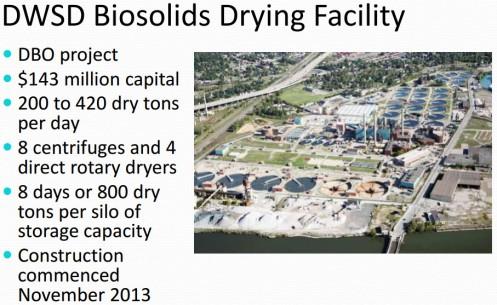 DWSD Biosolids Drying