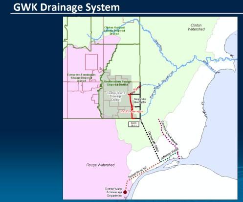 GWK Drainage System