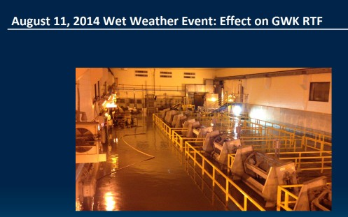 GWK facility underwater Aug 11 2014