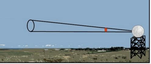 Radar Cone of silence