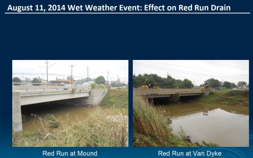 Red Run overflowed Mound and Van Dyke