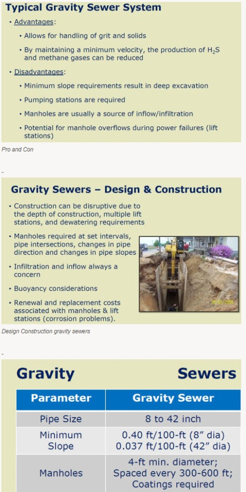 Gravity Sewer Systems