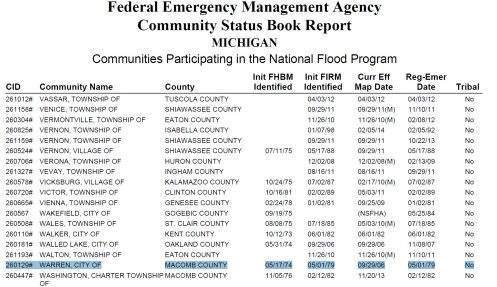 Warren Michigan National Flood Program