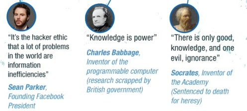 power-knowledge