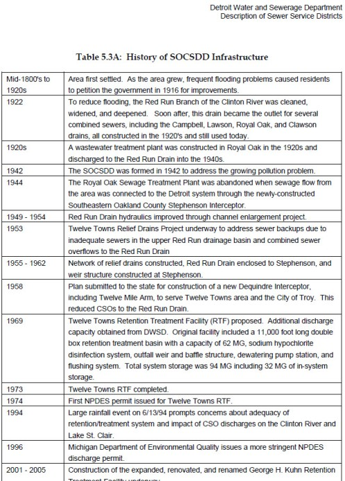 red-run-the-last-100-years