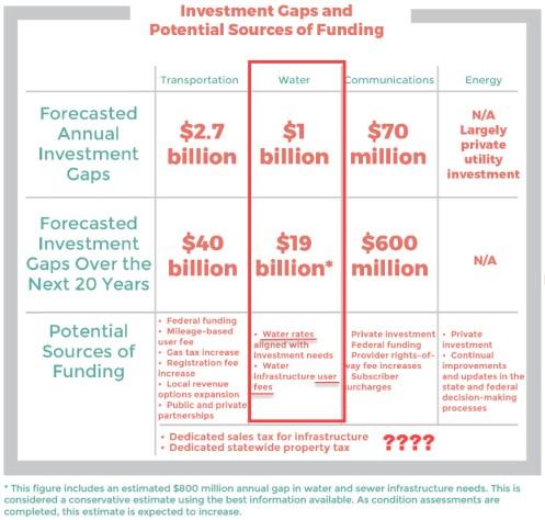 Investment Gaps.jpg