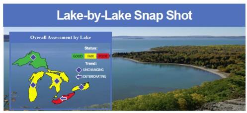 Lake snapshot